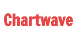 Chartwave Online