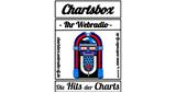 Chartsbox